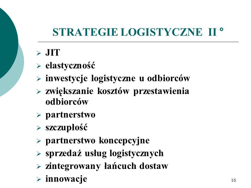 STRATEGIE LOGISTYCZNE II °  JIT  elastyczność  inwestycje logistyczne u odbiorców  zwiększanie kosztów przestawienia odbiorców  partnerstwo  szczupłość  partnerstwo koncepcyjne  sprzedaż usług logistycznych  zintegrowany łańcuch dostaw  innowacje 16