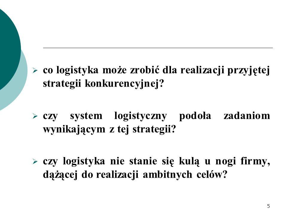  co logistyka może zrobić dla realizacji przyjętej strategii konkurencyjnej.