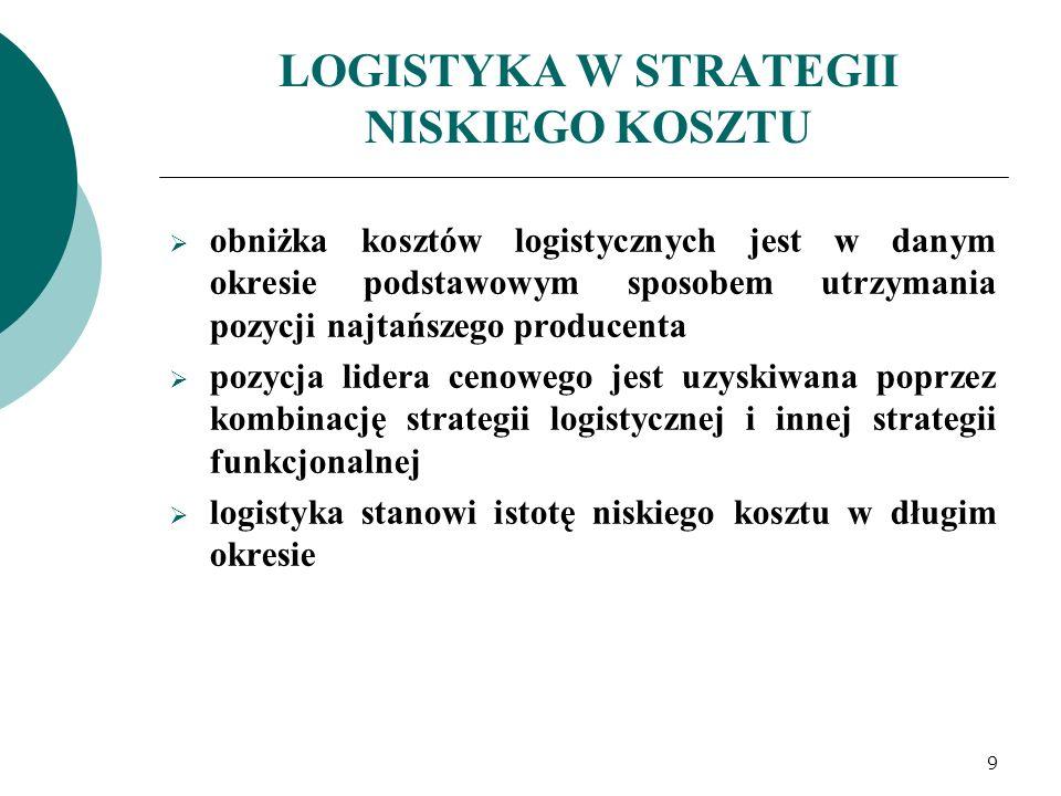 LOGISTYKA W STRATEGII NISKIEGO KOSZTU  obniżka kosztów logistycznych jest w danym okresie podstawowym sposobem utrzymania pozycji najtańszego producenta  pozycja lidera cenowego jest uzyskiwana poprzez kombinację strategii logistycznej i innej strategii funkcjonalnej  logistyka stanowi istotę niskiego kosztu w długim okresie 9