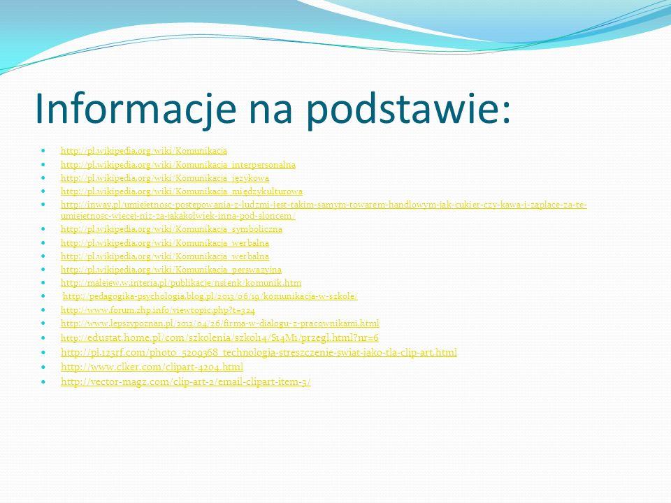 Informacje na podstawie: http://pl.wikipedia.org/wiki/Komunikacja http://pl.wikipedia.org/wiki/Komunikacja_interpersonalna http://pl.wikipedia.org/wik