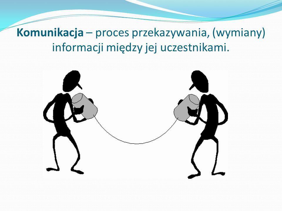 Przykłady rodzajów komunikacji Komunikacja interpersonalna-międzyludzka (bezpośrednia) komunikacja językowa- za pomocą słów (znaków językowych) komunikacja międzykulturowa-oddziaływania między kulturowe komunikacja społeczna- proces wytwarzania, przekształcania i przekazywania informacji pomiędzy jednostkami, grupami i organizacjami społecznymi