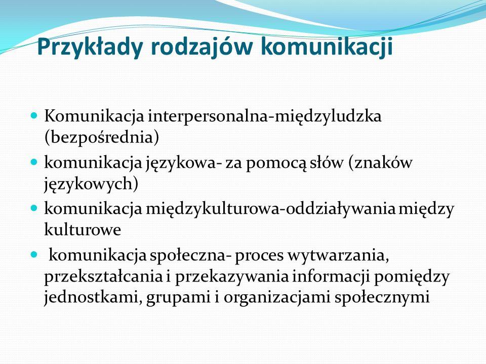 Przykłady rodzajów komunikacji Komunikacja interpersonalna-międzyludzka (bezpośrednia) komunikacja językowa- za pomocą słów (znaków językowych) komuni