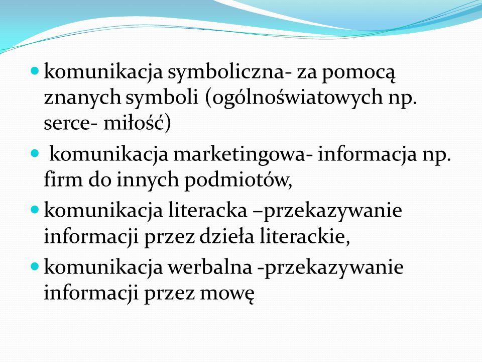 niewerbalna- przekazywanie informacji przez gesty, mimikę komunikacja perswazyjna- informacje rozpowszechniane przez massmedia, komunikacja wokalna- przekazywanie informacji przez utwory śpiewane komunikacja internetowa- przekazywanie informacji przez komunikatory internetowe Telekomunikacyjna- przekazywanie informacji za pomocą telefonu