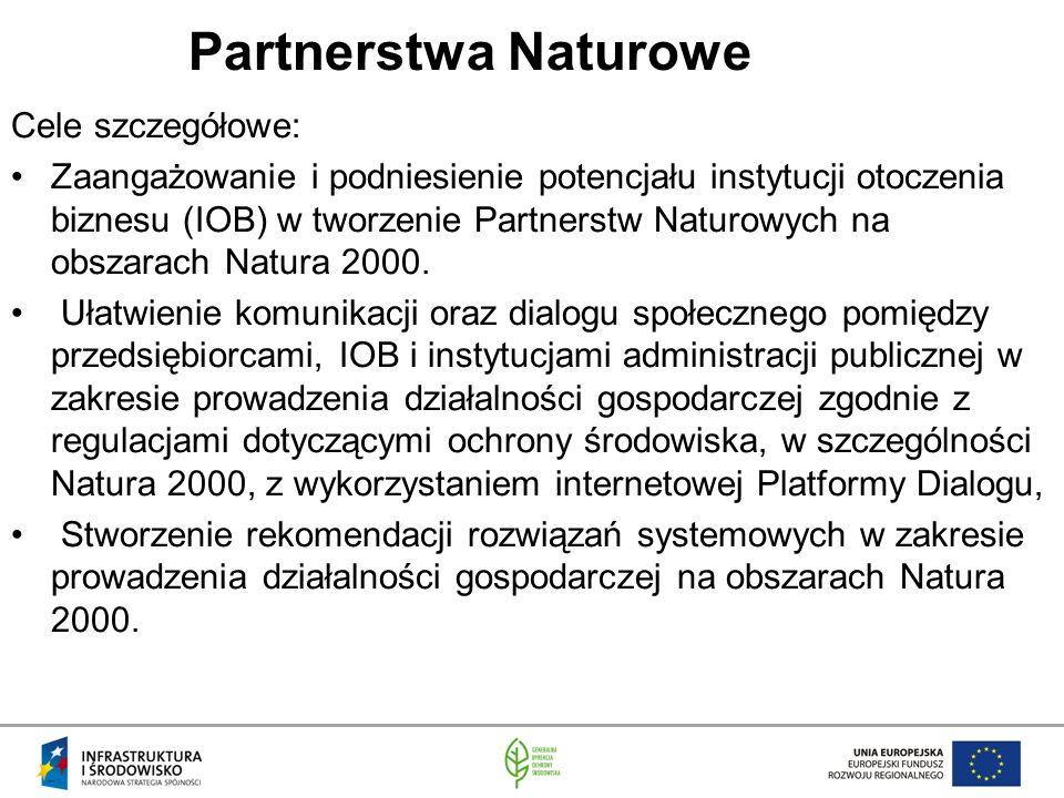 Partnerstwa Naturowe Cele szczegółowe: Zaangażowanie i podniesienie potencjału instytucji otoczenia biznesu (IOB) w tworzenie Partnerstw Naturowych na obszarach Natura 2000.