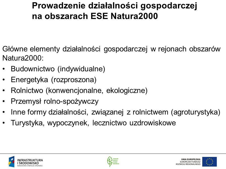 Prowadzenie działalności gospodarczej na obszarach ESE Natura2000 Główne elementy działalności gospodarczej w rejonach obszarów Natura2000: Budownictwo (indywidualne) Energetyka (rozproszona) Rolnictwo (konwencjonalne, ekologiczne) Przemysł rolno-spożywczy Inne formy działalności, związanej z rolnictwem (agroturystyka) Turystyka, wypoczynek, lecznictwo uzdrowiskowe