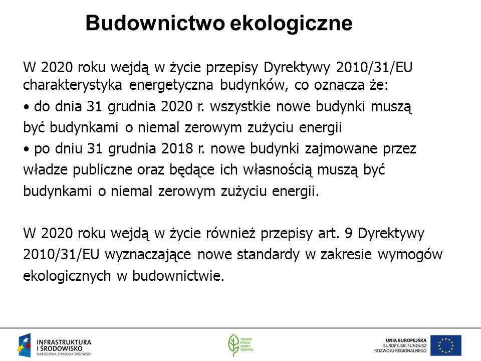Budownictwo ekologiczne W 2020 roku wejdą w życie przepisy Dyrektywy 2010/31/EU charakterystyka energetyczna budynków, co oznacza że: do dnia 31 grudnia 2020 r.