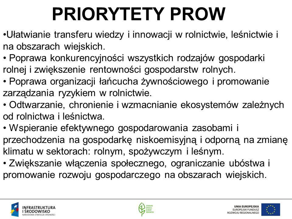 PRIORYTETY PROW Ułatwianie transferu wiedzy i innowacji w rolnictwie, leśnictwie i na obszarach wiejskich.