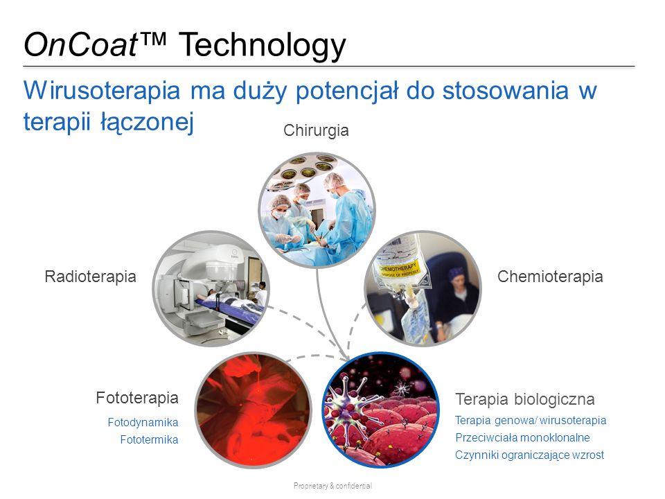 OnCoat™ Technology Wirusoterapia ma duży potencjał do stosowania w terapii łączonej Proprietary & confidential Chirurgia ChemioterapiaRadioterapia Fot