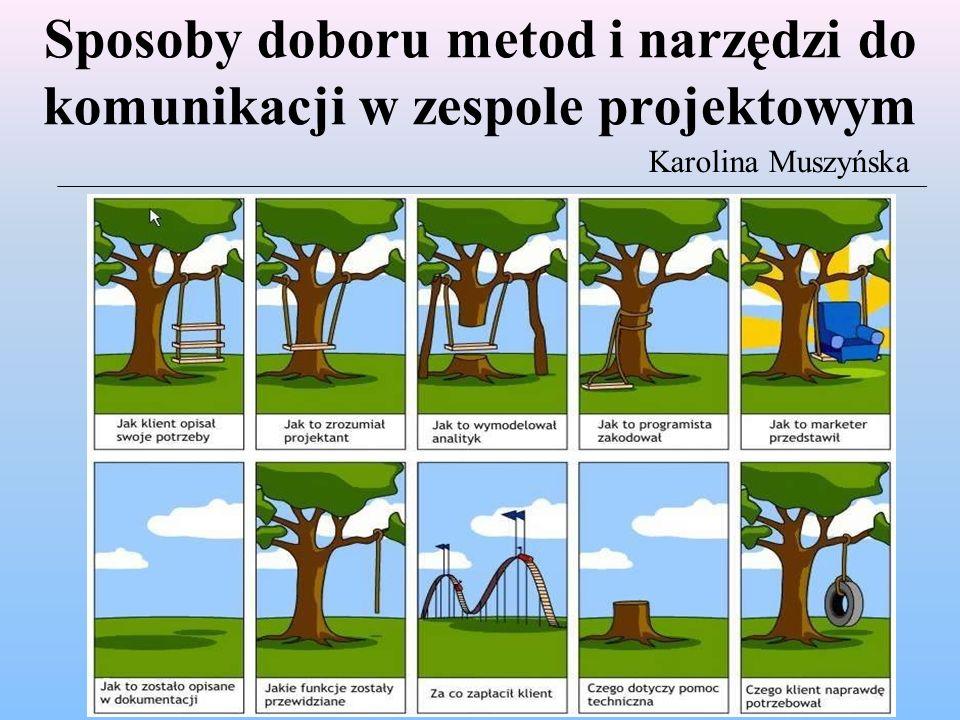 Sposoby doboru metod i narzędzi do komunikacji w zespole projektowym Karolina Muszyńska