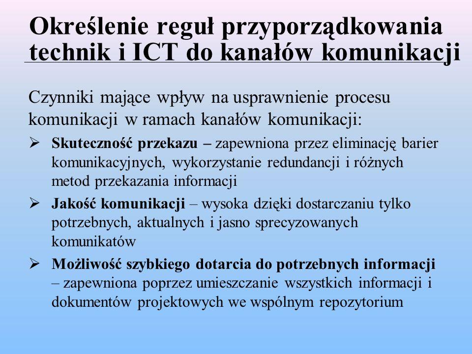 Określenie reguł przyporządkowania technik i ICT do kanałów komunikacji Czynniki mające wpływ na usprawnienie procesu komunikacji w ramach kanałów kom