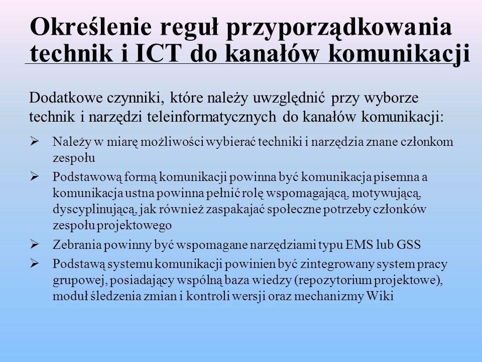 Określenie reguł przyporządkowania technik i ICT do kanałów komunikacji Dodatkowe czynniki, które należy uwzględnić przy wyborze technik i narzędzi te