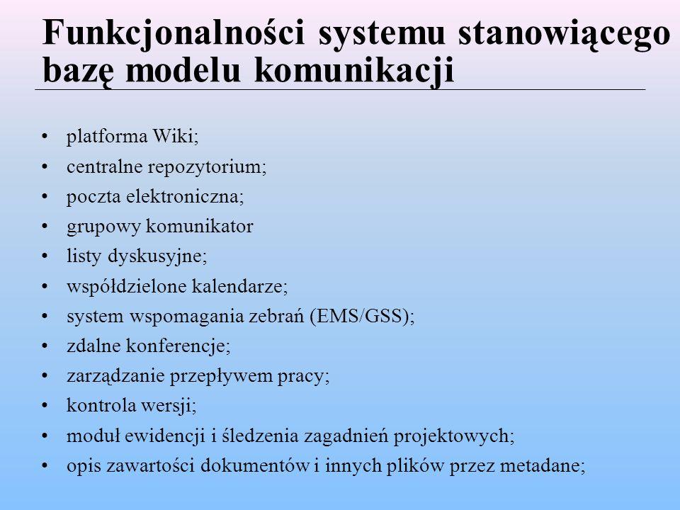 Funkcjonalności systemu stanowiącego bazę modelu komunikacji platforma Wiki; centralne repozytorium; poczta elektroniczna; grupowy komunikator listy d