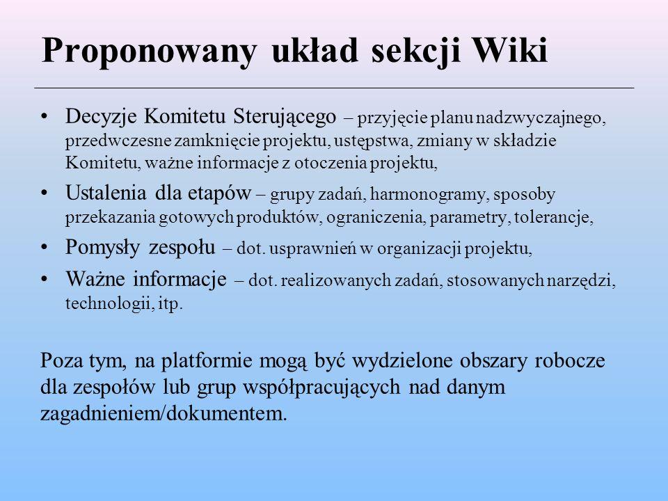 Proponowany układ sekcji Wiki Decyzje Komitetu Sterującego – przyjęcie planu nadzwyczajnego, przedwczesne zamknięcie projektu, ustępstwa, zmiany w skł