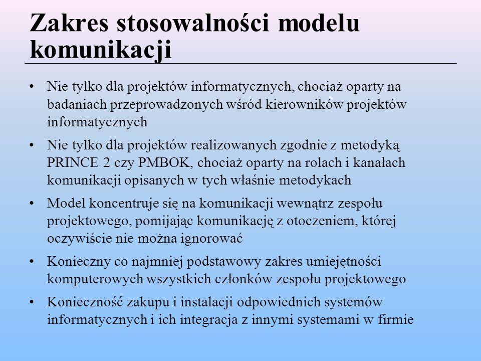 Zakres stosowalności modelu komunikacji Nie tylko dla projektów informatycznych, chociaż oparty na badaniach przeprowadzonych wśród kierowników projek