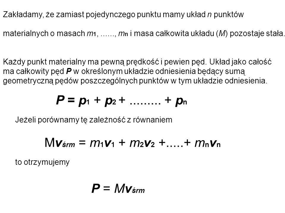 Zakładamy, że zamiast pojedynczego punktu mamy układ n punktów materialnych o masach m 1,......, m n i masa całkowita układu (M) pozostaje stała. Każd