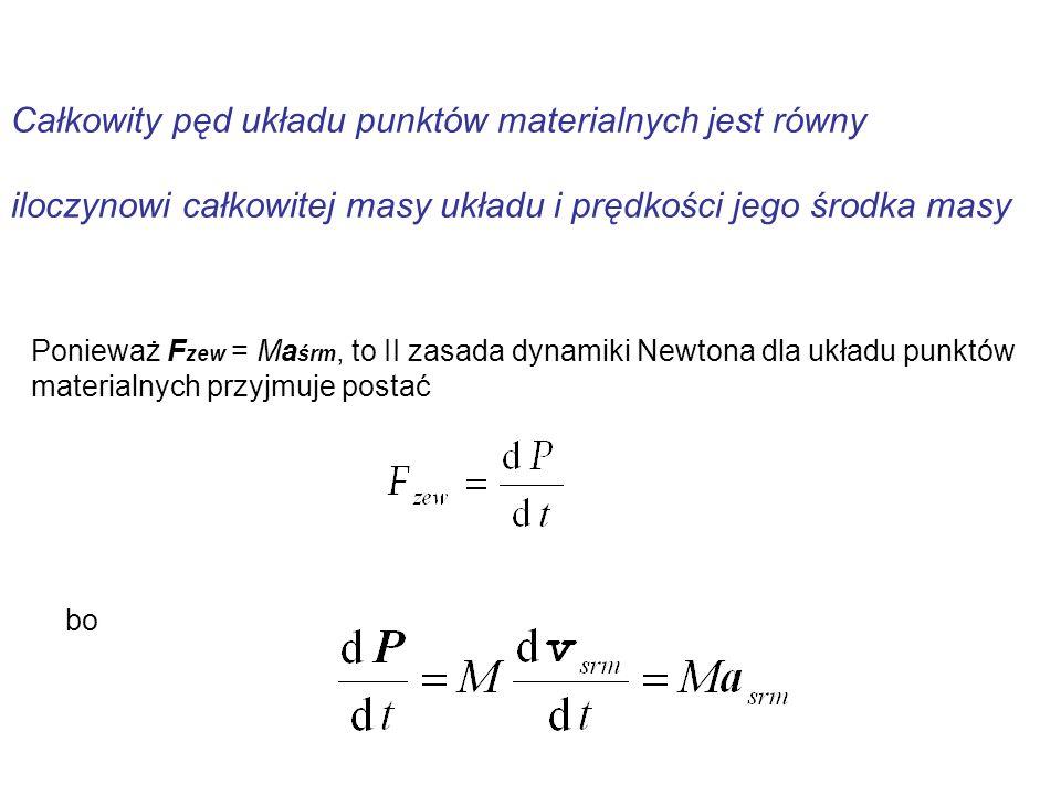 Całkowity pęd układu punktów materialnych jest równy iloczynowi całkowitej masy układu i prędkości jego środka masy Ponieważ F zew = Ma śrm, to II zas