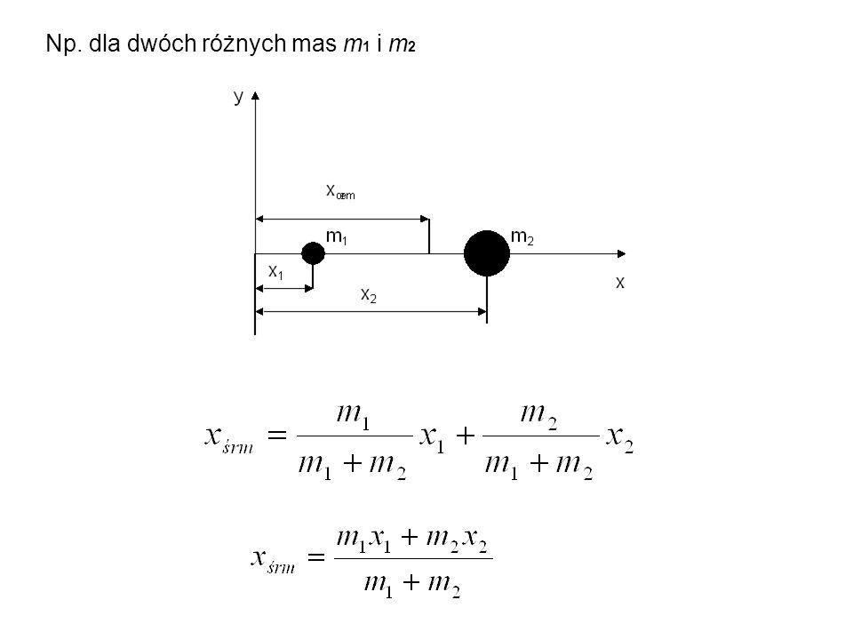 Dla n mas leżących wzdłuż linii prostej otrzymamy ponieważ suma jest całkowitą masą układu to możemy zapisać