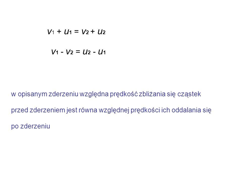 v 1 + u 1 = v 2 + u 2 v 1 - v 2 = u 2 - u 1 w opisanym zderzeniu względna prędkość zbliżania się cząstek przed zderzeniem jest równa względnej prędkoś