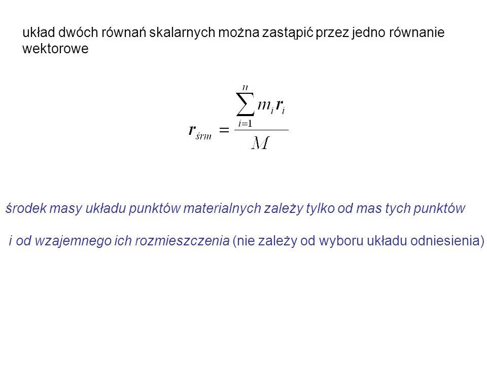 układ dwóch równań skalarnych można zastąpić przez jedno równanie wektorowe środek masy układu punktów materialnych zależy tylko od mas tych punktów i