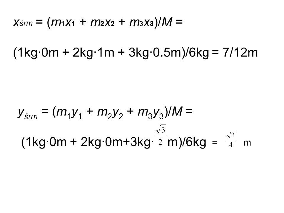 x śrm = (m 1 x 1 + m 2 x 2 + m 3 x 3 )/M = (1kg·0m + 2kg·1m + 3kg·0.5m)/6kg = 7/12m y śrm = (m 1 y 1 + m 2 y 2 + m 3 y 3 )/M = (1kg·0m + 2kg·0m+3kg· m