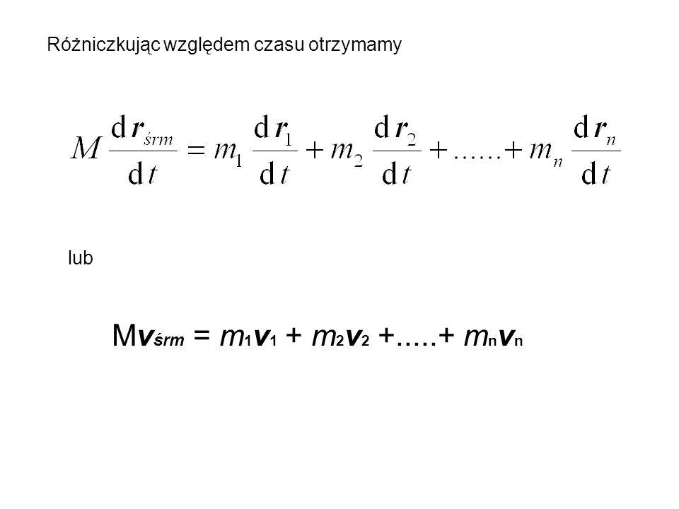 Jeżeli ponownie zróżniczkujemy otrzymane równanie Ma śrm = m 1 a 1 + m 2 a 2 +.......+ m n a n lub Ma śrm = F 1 + F 2 +...........+ F n czyli