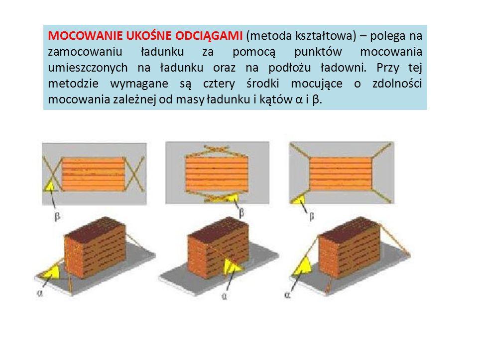 MOCOWANIE UKOŚNE ODCIĄGAMI (metoda kształtowa) – polega na zamocowaniu ładunku za pomocą punktów mocowania umieszczonych na ładunku oraz na podłożu ła