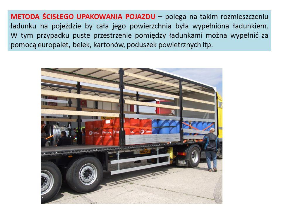 METODA ŚCISŁEGO UPAKOWANIA POJAZDU – polega na takim rozmieszczeniu ładunku na pojeździe by cała jego powierzchnia była wypełniona ładunkiem. W tym pr