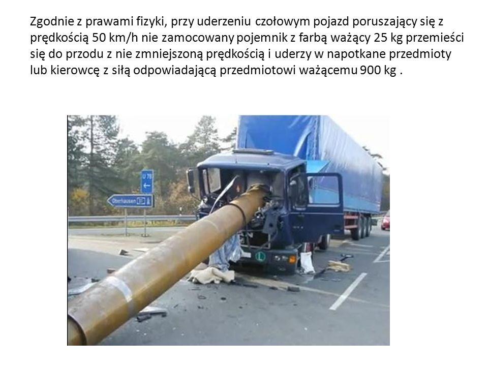 Zgodnie z prawami fizyki, przy uderzeniu czołowym pojazd poruszający się z prędkością 50 km/h nie zamocowany pojemnik z farbą ważący 25 kg przemieści