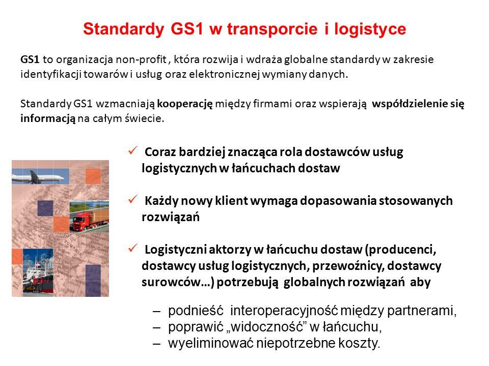 Standardy GS1 w transporcie i logistyce Coraz bardziej znacząca rola dostawców usług logistycznych w łańcuchach dostaw Każdy nowy klient wymaga dopaso