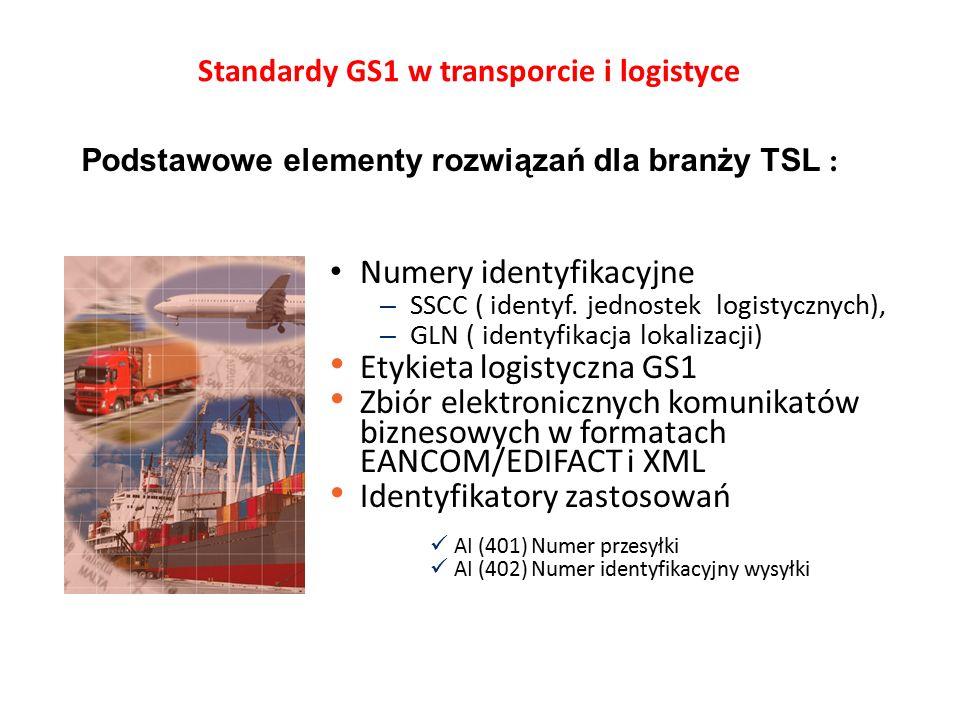 Standardy GS1 w transporcie i logistyce Numery identyfikacyjne – SSCC ( identyf. jednostek logistycznych), – GLN ( identyfikacja lokalizacji) Etykieta