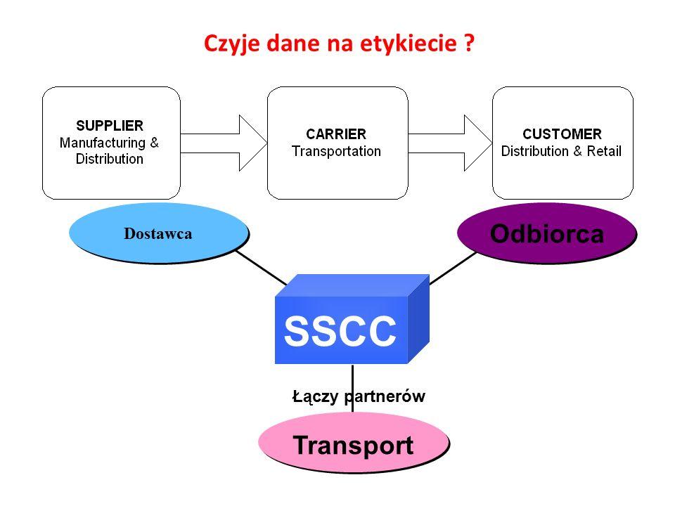 Czyje dane na etykiecie ? Transport Dostawca Odbiorca SSCC Łączy partnerów