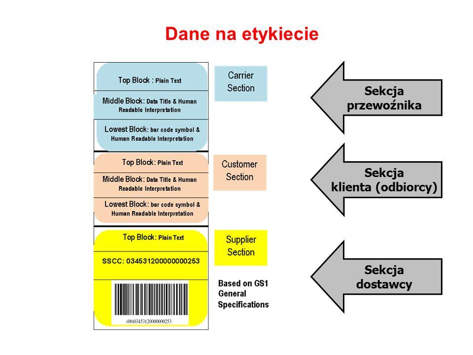 Dane na etykiecie Sekcja przewoźnika Sekcja klienta (odbiorcy) Sekcja dostawcy