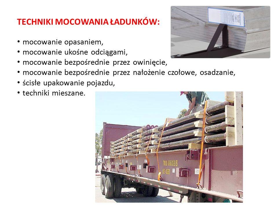 MOCOWANIE OPASANIEM (metoda siłowa) – polega na unieruchomieniu ładunku przez zwiększenie siły docisku ładunku do powierzchni ładowni tak aby zwiększyć siłę tarcia.