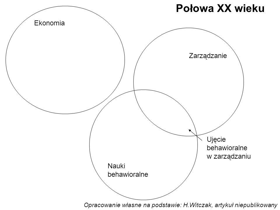 Ekonomia Zarządzanie Nauki behawioralne Ujęcie behawioralne w zarządzaniu Opracowanie własne na podstawie: H.Witczak, artykuł niepublikowany Połowa XX