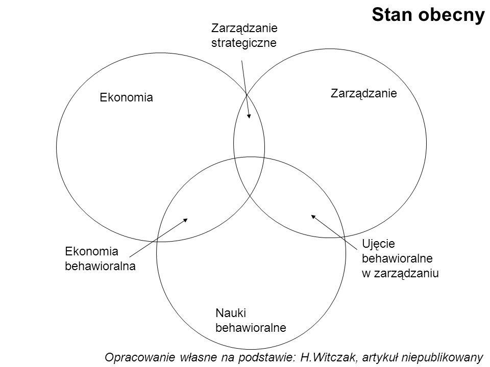 Ekonomia Zarządzanie Nauki behawioralne Ekonomia behawioralna Ujęcie behawioralne w zarządzaniu Zarządzanie strategiczne Stan obecny Opracowanie własn