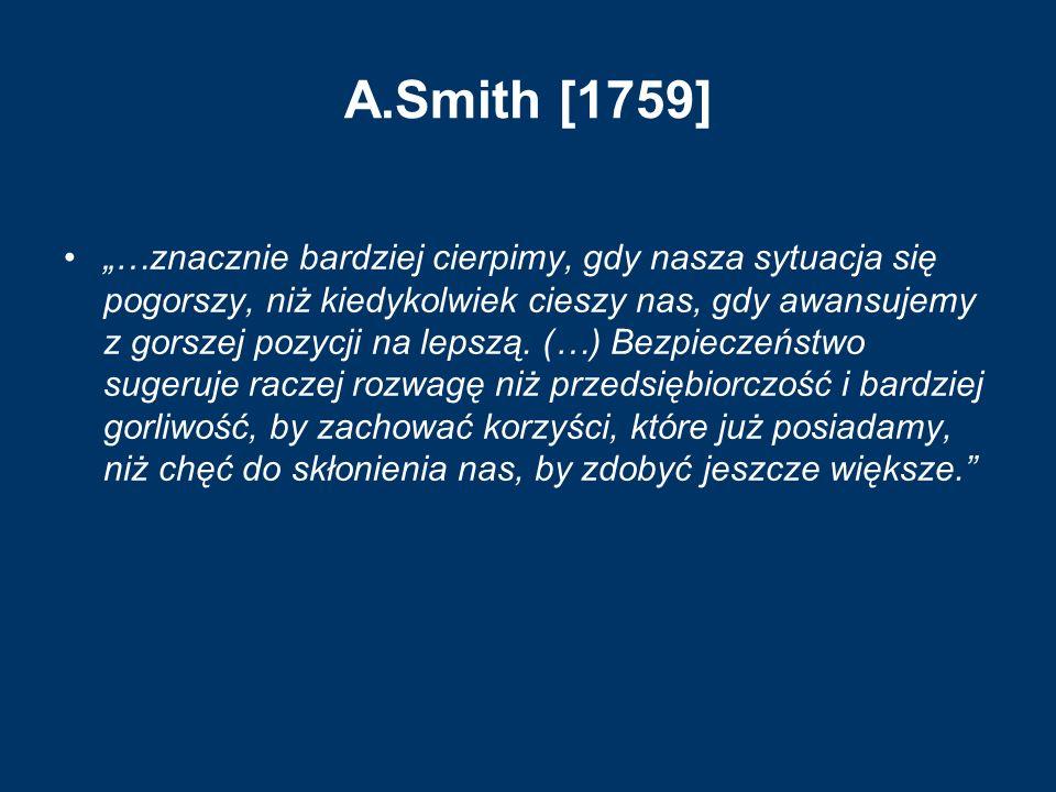 """A.Smith [1759] """"…znacznie bardziej cierpimy, gdy nasza sytuacja się pogorszy, niż kiedykolwiek cieszy nas, gdy awansujemy z gorszej pozycji na lepszą."""