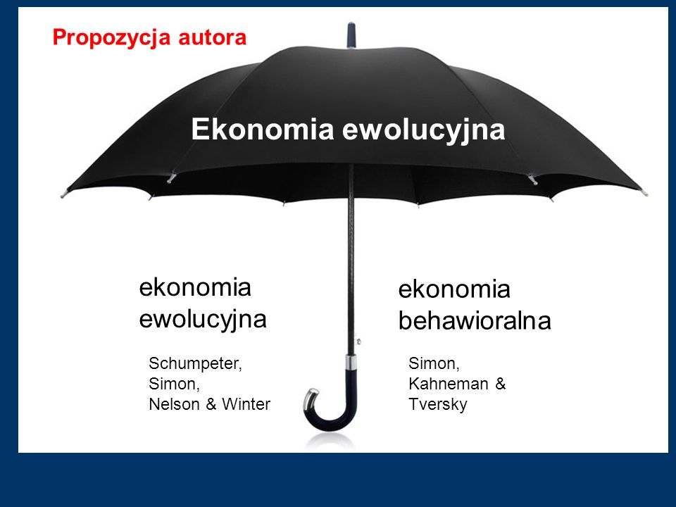 ekonomia ewolucyjna ekonomia behawioralna Ekonomia ewolucyjna Schumpeter, Simon, Nelson & Winter Simon, Kahneman & Tversky Propozycja autora