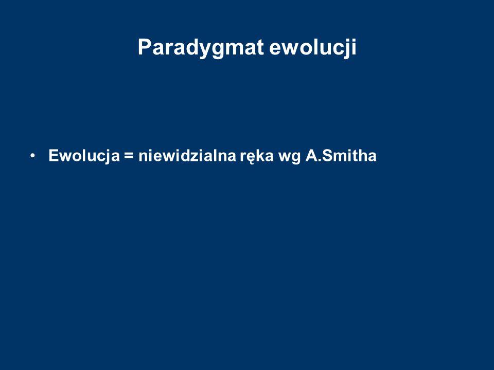 Paradygmat ewolucji Ewolucja = niewidzialna ręka wg A.Smitha