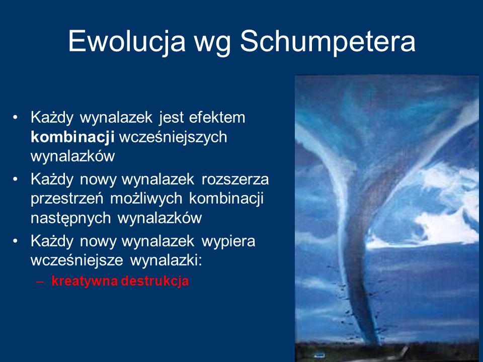 Ewolucja wg Schumpetera Każdy wynalazek jest efektem kombinacji wcześniejszych wynalazków Każdy nowy wynalazek rozszerza przestrzeń możliwych kombinac