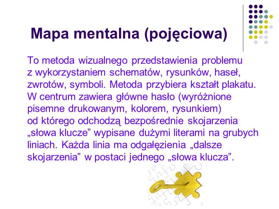 Mapa mentalna (pojęciowa) To metoda wizualnego przedstawienia problemu z wykorzystaniem schematów, rysunków, haseł, zwrotów, symboli. Metoda przybiera
