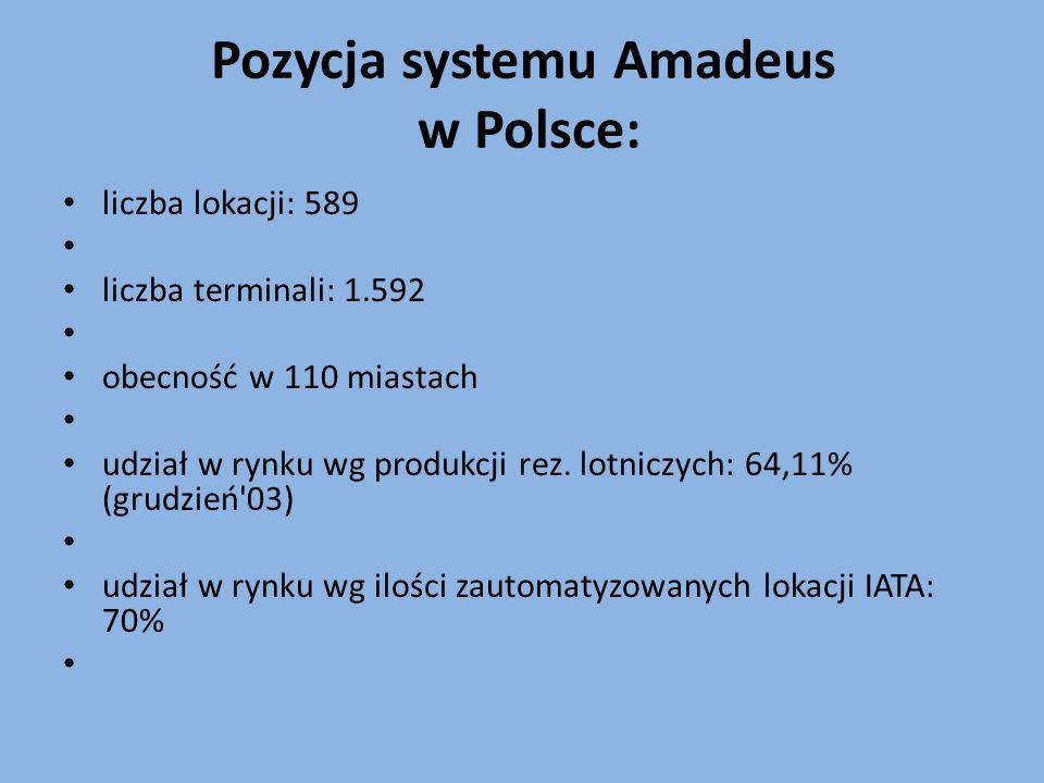 Pozycja systemu Amadeus w Polsce: liczba lokacji: 589 liczba terminali: 1.592 obecność w 110 miastach udział w rynku wg produkcji rez. lotniczych: 64,