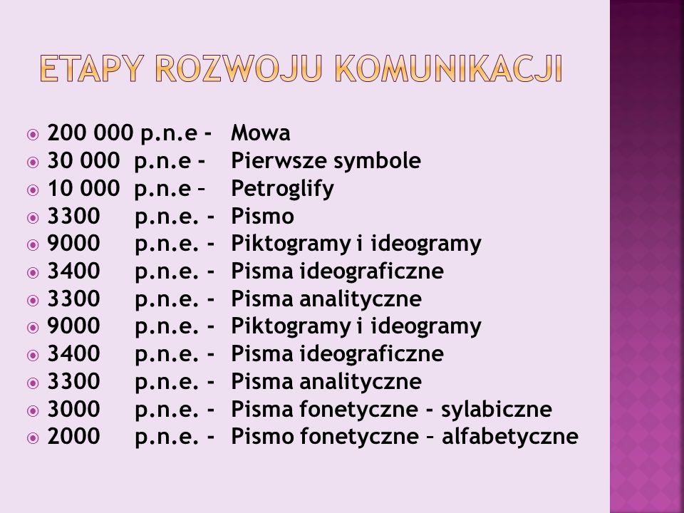  200 000 p.n.e -Mowa  30 000 p.n.e - Pierwsze symbole  10 000 p.n.e –Petroglify  3300 p.n.e. - Pismo  9000 p.n.e. - Piktogramy i ideogramy  3400