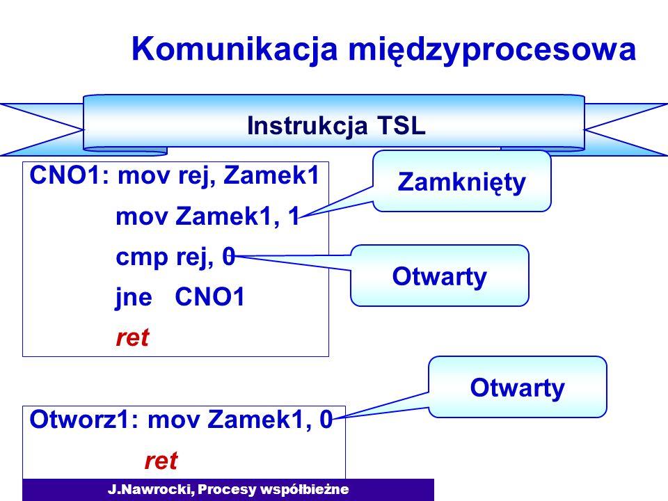 J.Nawrocki, Procesy współbieżne Otworz1: mov Zamek1, 0 ret CNO1: mov rej, Zamek1 mov Zamek1, 1 cmp rej, 0 jne CNO1 ret Komunikacja międzyprocesowa Instrukcja TSL Zamknięty Otwarty