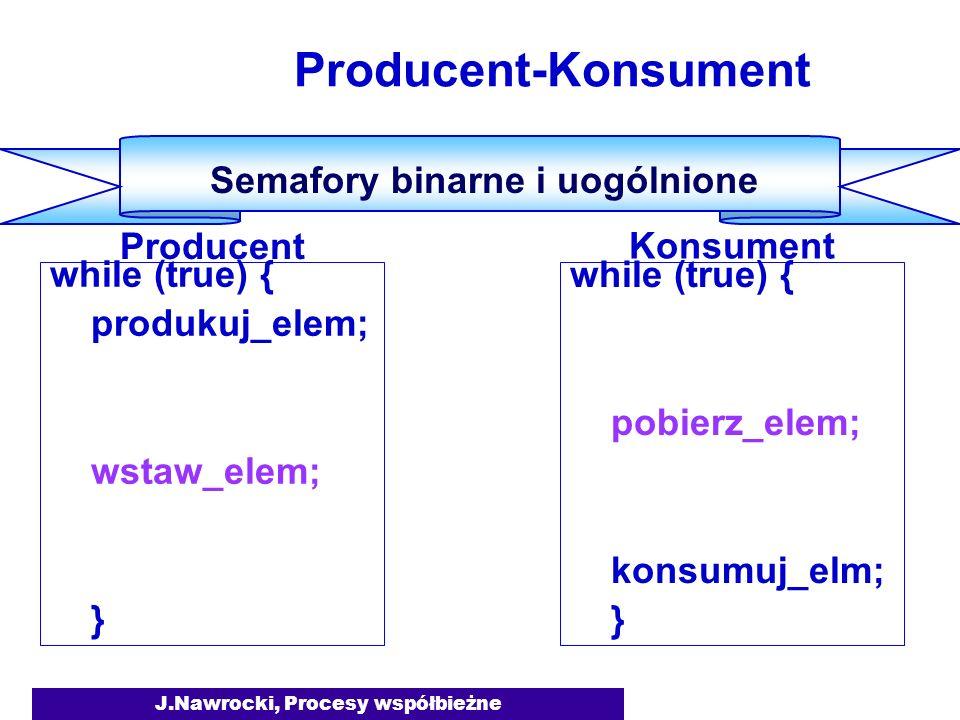 J.Nawrocki, Procesy współbieżne while (true) { produkuj_elem; wstaw_elem; } Producent-Konsument Semafory binarne i uogólnione Producent while (true) { pobierz_elem; konsumuj_elm; } Konsument