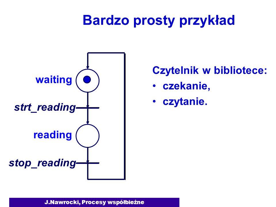 J.Nawrocki, Procesy współbieżne Bardzo prosty przykład waiting reading strt_reading stop_reading Czytelnik w bibliotece: czekanie, czytanie.