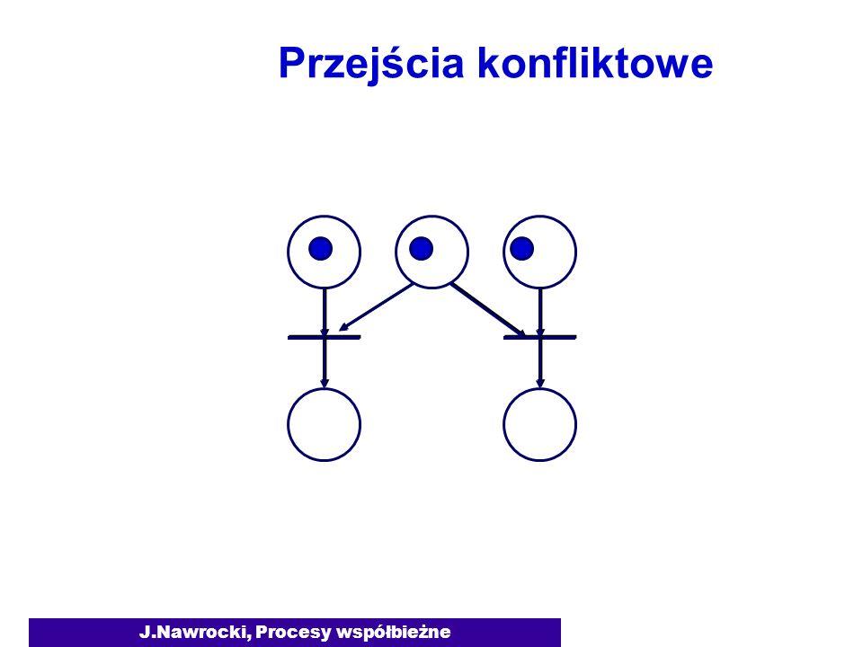 J.Nawrocki, Procesy współbieżne Przejścia konfliktowe