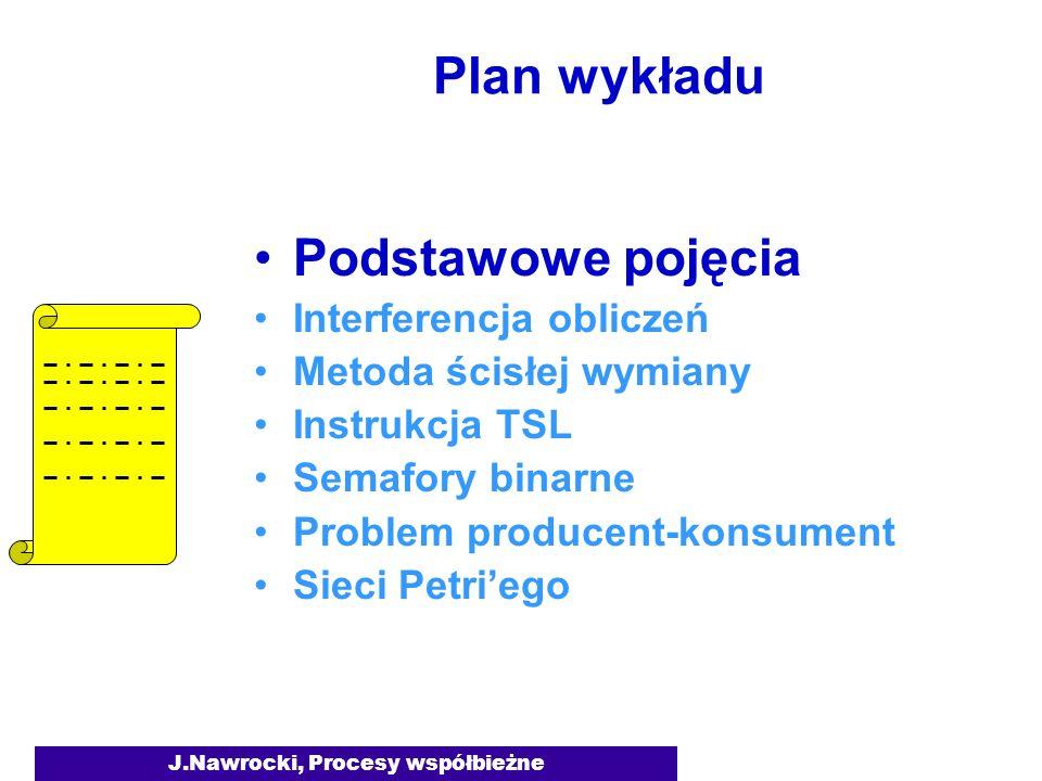 J.Nawrocki, Procesy współbieżne Plan wykładu Podstawowe pojęcia Interferencja obliczeń Metoda ścisłej wymiany Instrukcja TSL Semafory binarne Problem producent-konsument Sieci Petri'ego