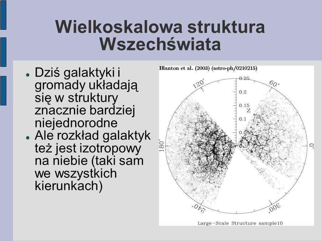 Wielkoskalowa struktura Wszechświata Dziś galaktyki i gromady układają się w struktury znacznie bardziej niejednorodne Ale rozkład galaktyk też jest i
