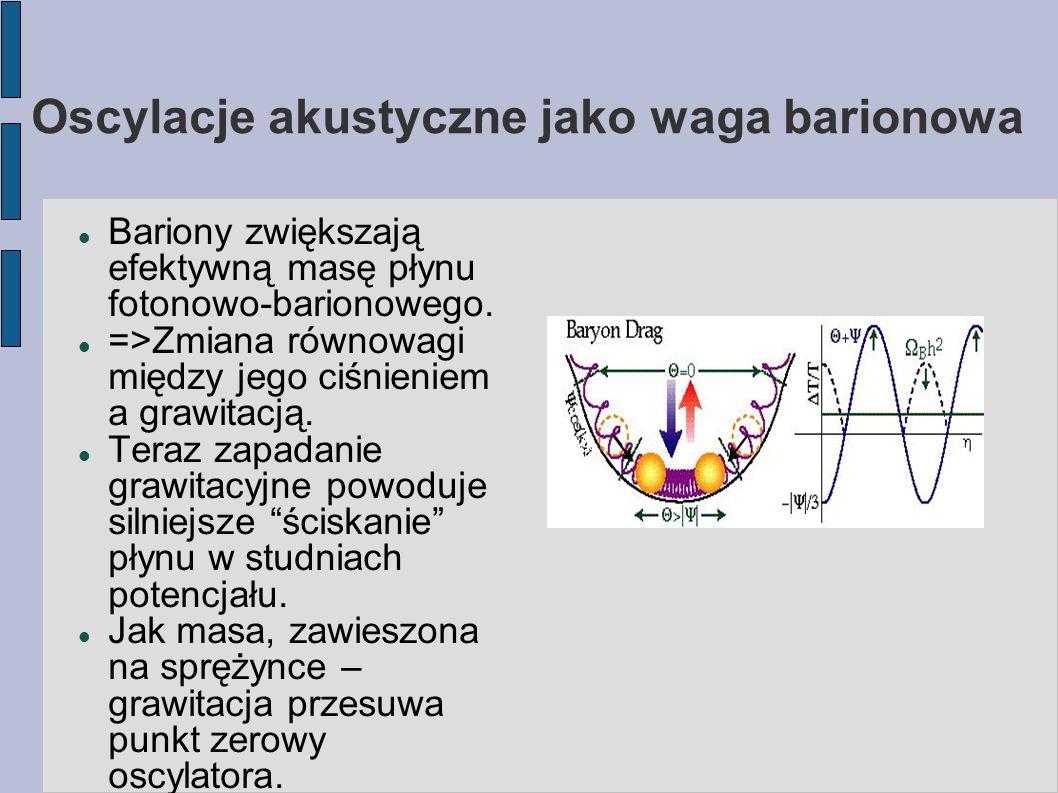Oscylacje akustyczne jako waga barionowa Bariony zwiększają efektywną masę płynu fotonowo-barionowego. =>Zmiana równowagi między jego ciśnieniem a gra