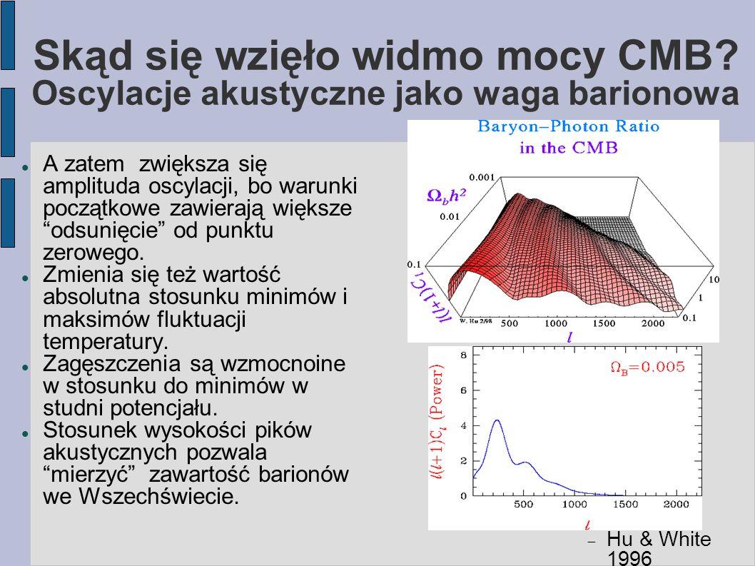 Skąd się wzięło widmo mocy CMB? Oscylacje akustyczne jako waga barionowa A zatem zwiększa się amplituda oscylacji, bo warunki początkowe zawierają wię
